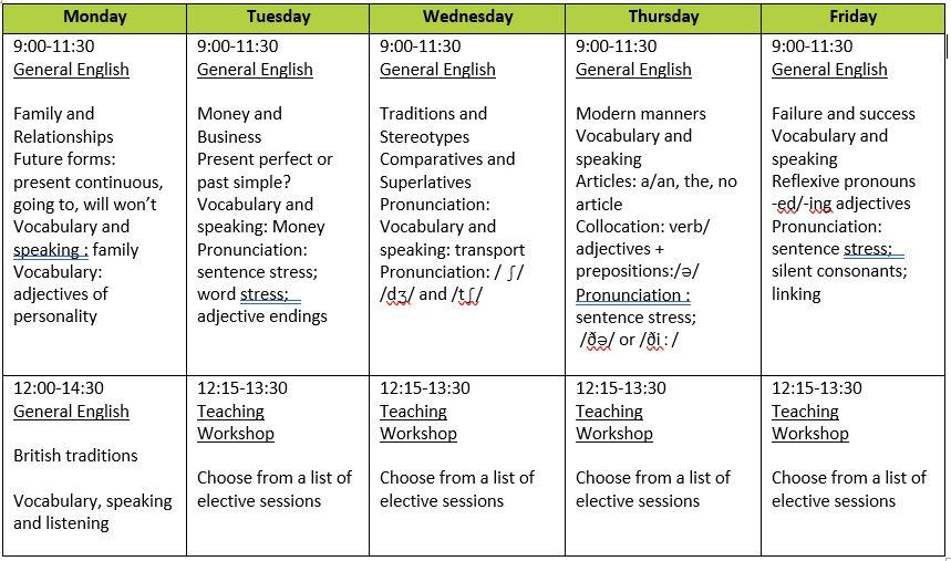 General English with Teaching Workshops - Communicate School